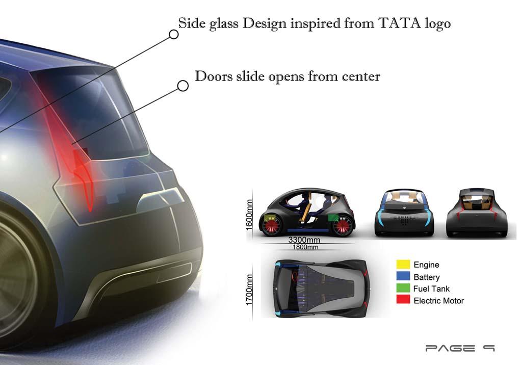 Tata Visible (4)